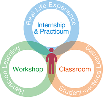 Workshop Classroom Internship&Practicum